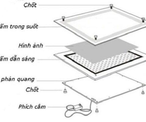 cấu tạo tranh điện mica