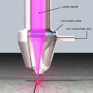 nguyên lý hoạt động tia laser